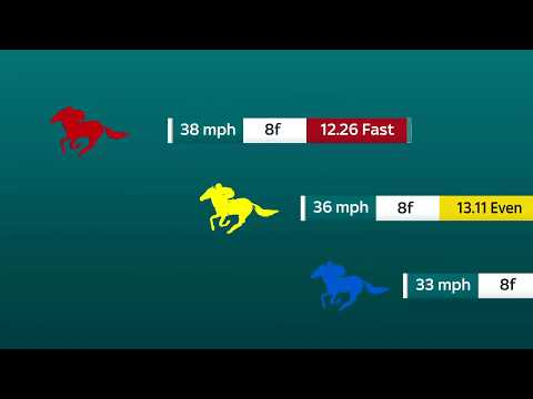 Sectional Timing On Sky Sports Racing And Attheraces.com
