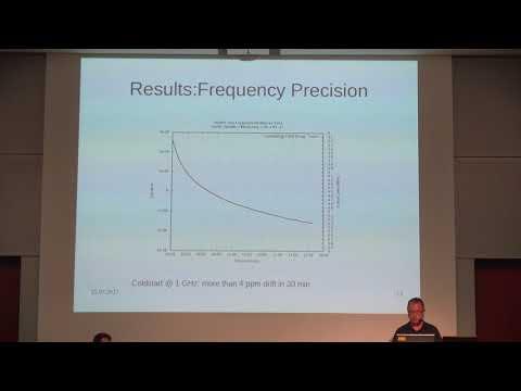 Frank Riedel, DJ3FR: The HackRF One as a Signal Generator