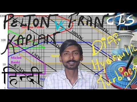 [HINDI]PELTON vs FRANCIS vs KAPLAN TURBINE |COMPARISION|DIFFERENT HYDRAULLIC TURBINES USED IN WORLD
