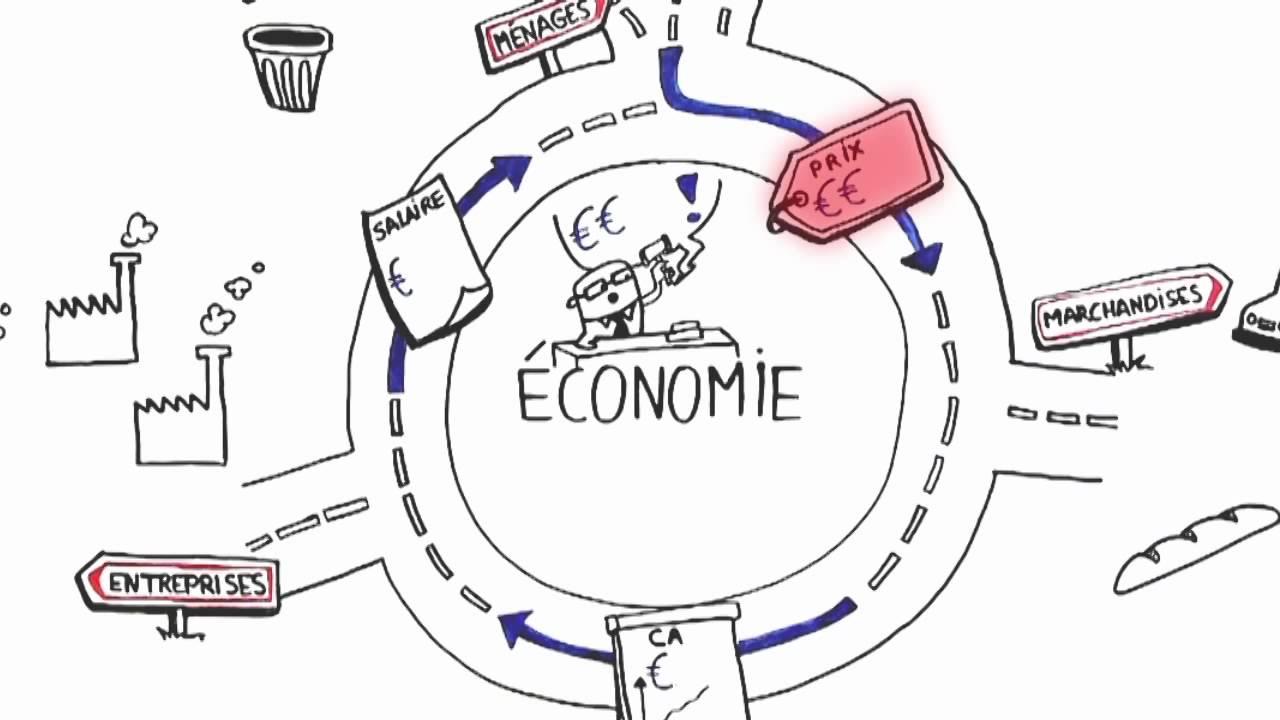 Draw Me The Economy: M...