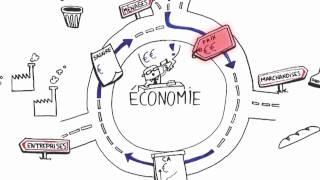 Draw Me The Economy: Money Supply