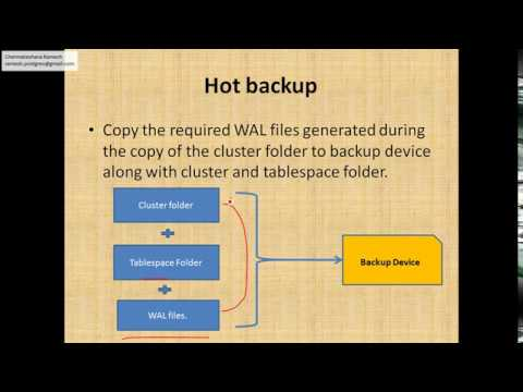 cold and hot backup in postgres