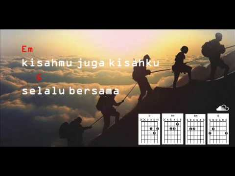 NIDJI - Di Atas Awan Lyric And Chord