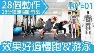 【28分鐘高強度有氧】高效率消耗熱量 燃燒卡路里Feat. TATSUYA兆佑健人訓練2018ep51