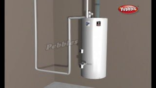 How Does A Water Heater Work | How Stuff Works | How Devices Work In 3d | Scienc
