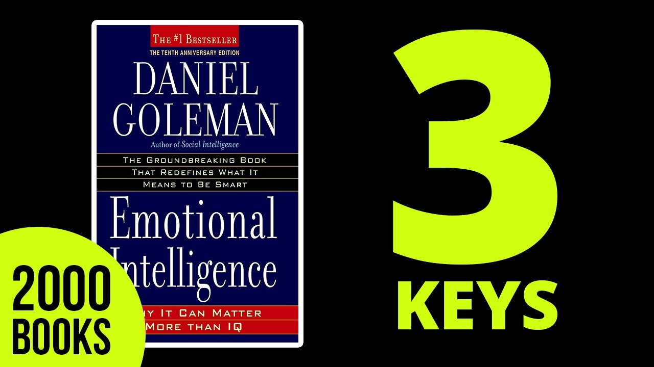 Emotional intelligence: What it is and why you need it