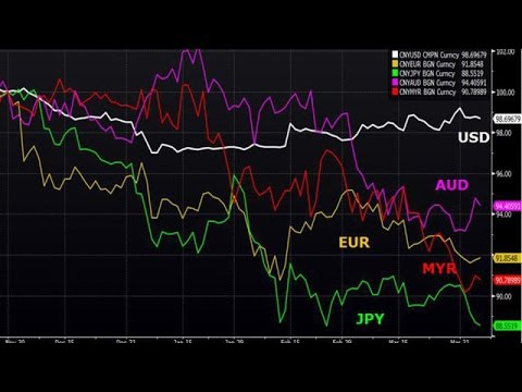 Essential Trades for Q2 - FX and Commodities