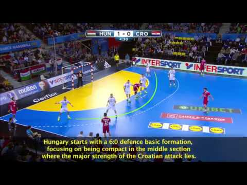 Tactical Analysis on Hungary's flexible 6-0 defence | IHFtv - France 2017