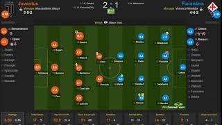 СНАМРIОNS! | Juvеntus vs Fiоrеntinа 2 1 Highlights & Goals Resumen & Goles 2019 HD