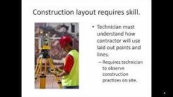 Construction Layout Basics