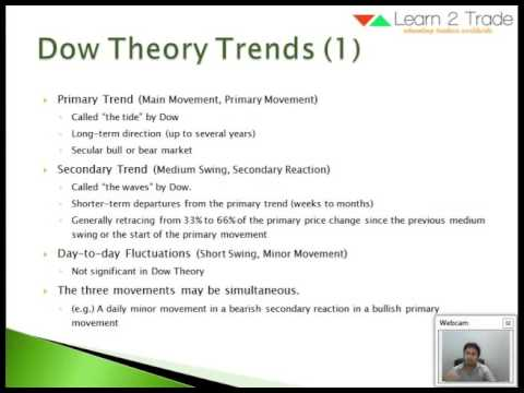 dow theory letters what is dow theory explained in 21409 | hqdefault