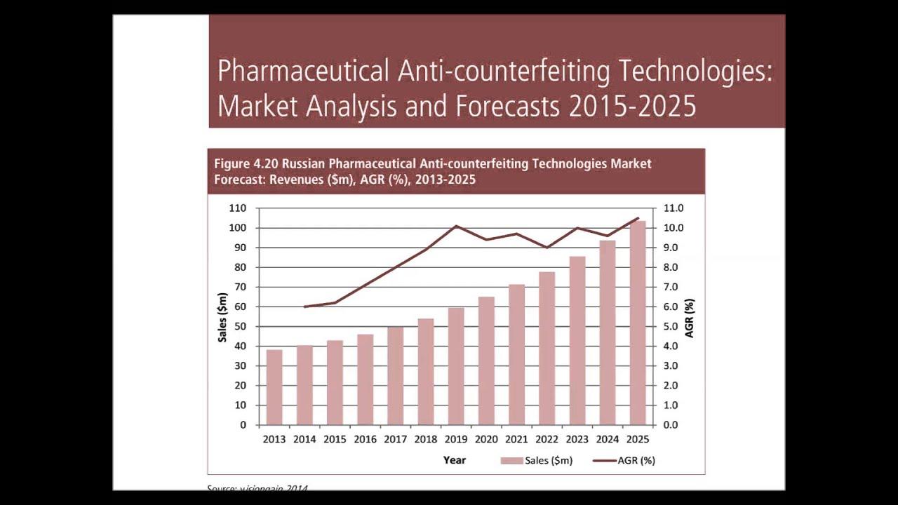 world drug report 2017 pdf