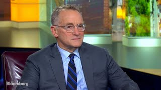 Oaktree's Howard Marks Calls for Caution in the Markets