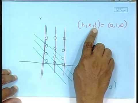 Lecture - 24  X-Ray Diffraction