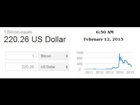 Bitcoin Price Today Price Manipulation by The Invisible Hand of the Money Mafia - The Best Documenta