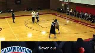 Chris Mack: Continuity Pick & Roll Offense