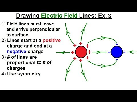 Physics - E&M: Ch 36.1 The Electric Field Understood (6 of 17) Drawing Electric Field Lines Ex. 3