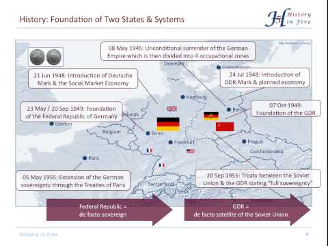 From the Division to the Reunification of Germany (1949-1990)