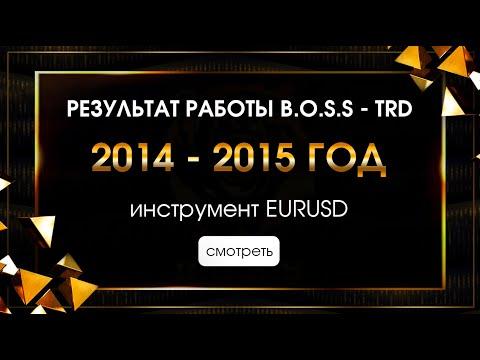 Советник форекс - результат сложного периода 2014 -2015 год