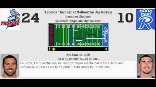 week 13 tacoma thunder 8 4 melbourne uni royals 3 9