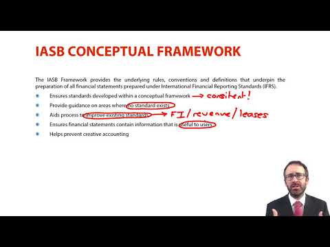 IASB Conceptual Framework - Introduction - ACCA Financial Reporting (FR)