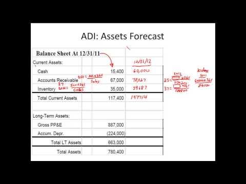 Forecasting Practice Problem