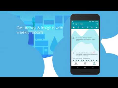 instant quantified self track digital wellbeing apps on google play