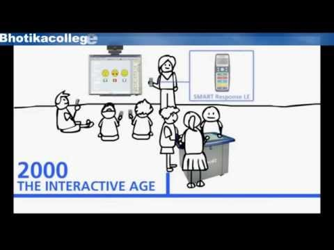 Development  in Education with Modern Technology