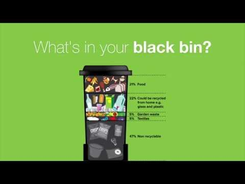 South Gloucestershire resident waste audit