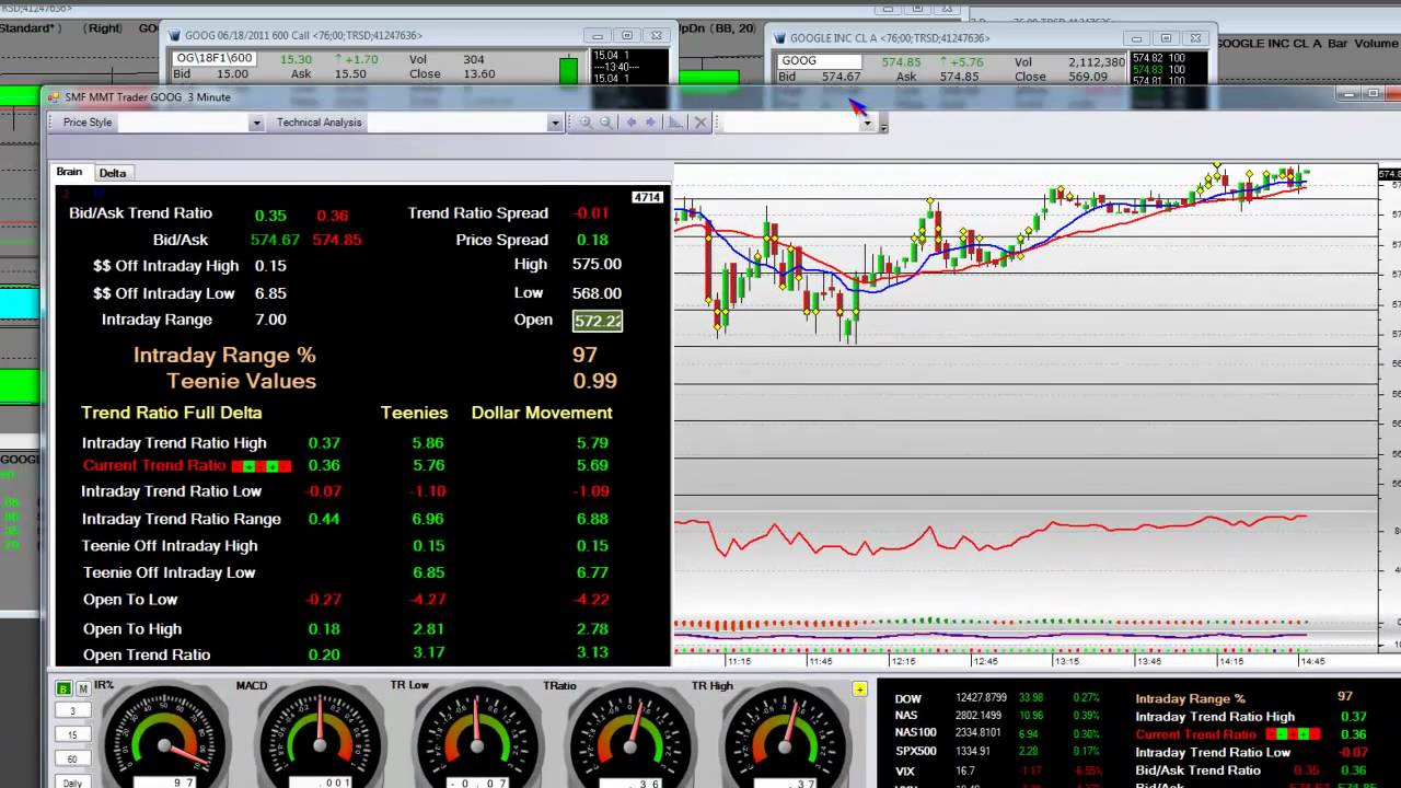 Spider Software For Technical Analysis Free Download Short Hedges Strategies