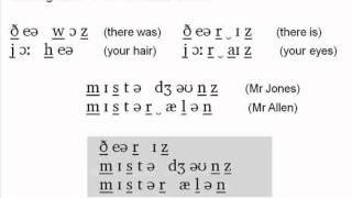 The Phonetics Symbols Course - Lesson 13