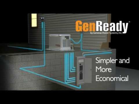 The NEW GENERAC GenReady Loadcenter Compared to Other Transfer