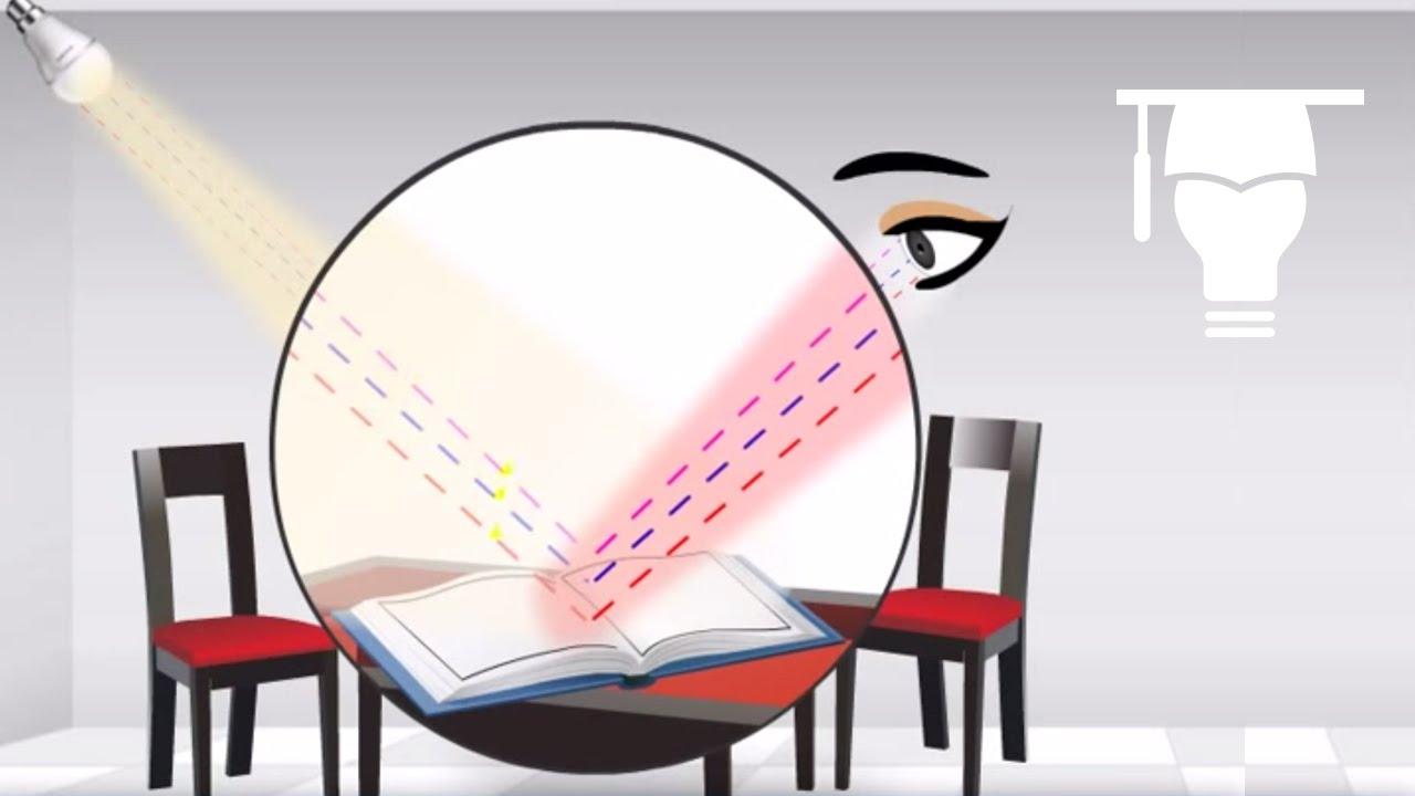 Luminance and illuminance | Doovi