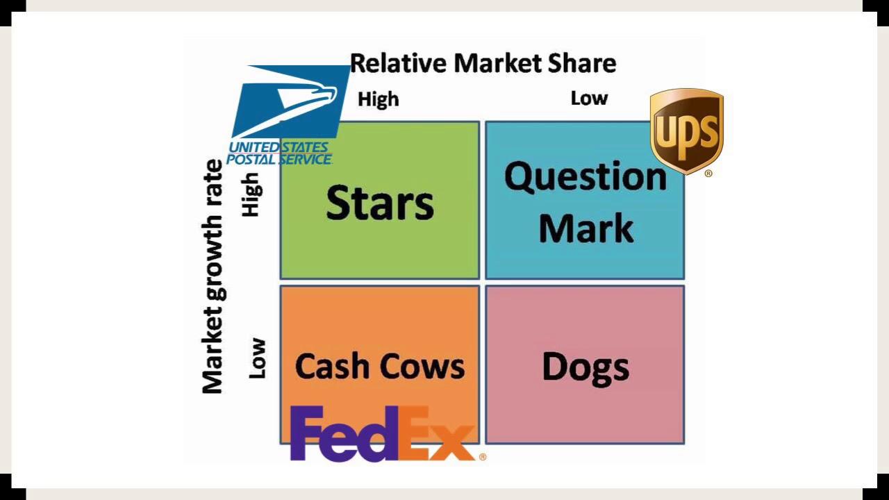 fedex marketing materials