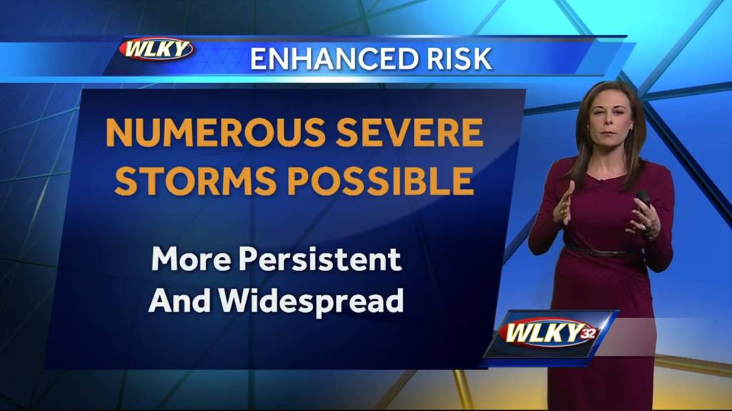 What do severe weather risk categories mean?