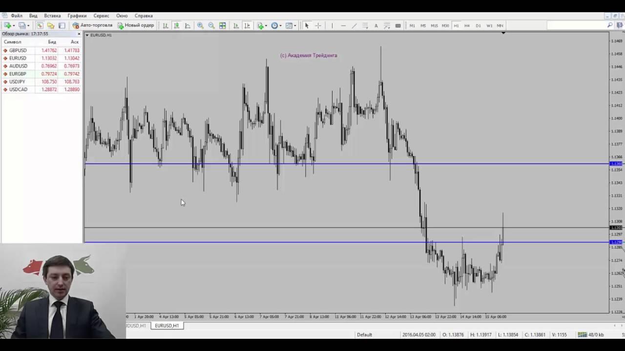 Что такое рынок форекс простыми словами ставки на золото форекс