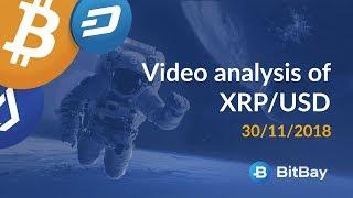 Ripple Price Technical Analysis XRP/USD 30/11/2018 - BitBay