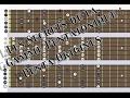 Les Secrets de la Gamme Pentatonique à la Guitare : Penta Origines (1ère partie)
