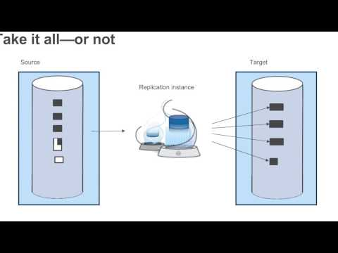 Migrate from Oracle to Amazon Aurora using AWS Schema - April 2017 AWS Online Tech Talks