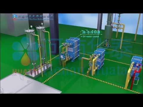 Edible Oil Refinery/ Soybean oil refinery/sunflower oil /palm oil refining machine