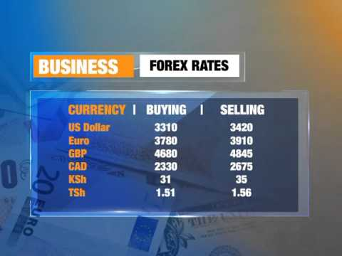 Www.forex rates