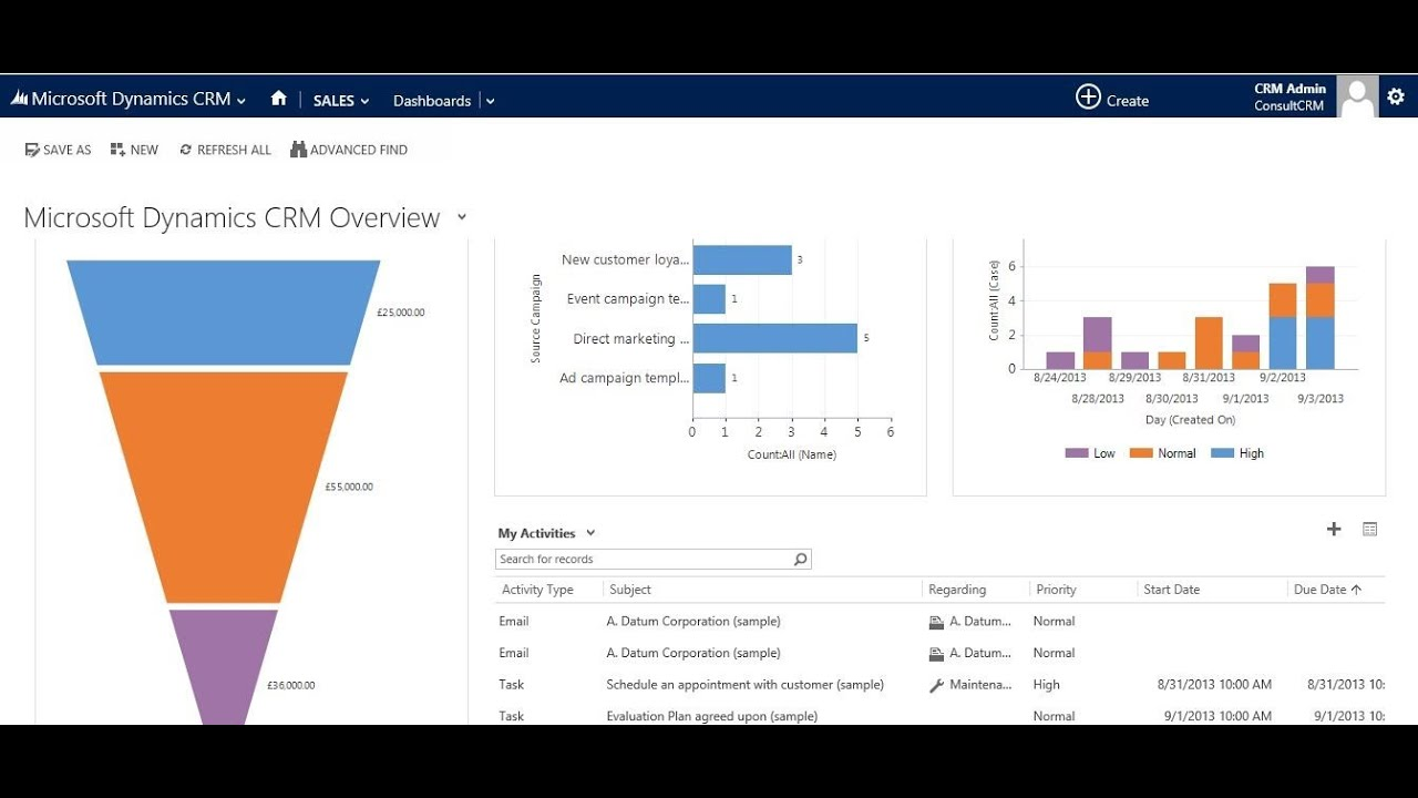 microsoft dynamics crm Microsoft dynamics 365 crm is the foundation for a suite of productivity  applications for your business this innovative solution breaks down the silos  between.