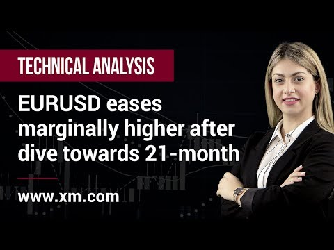 Technical Analysis: 08/03/2019 - EURUSD eases marginally higher after dive towards 21-month low