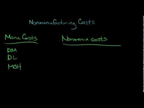 Nonmanufacturing Costs (SG&A Expense)