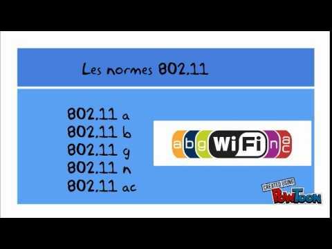 Les normes Wifi 802.11