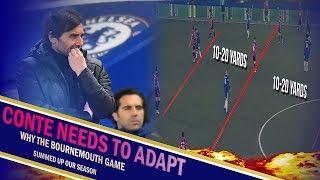 CONTE'S SYSTEM GOT FOUND OUT || Why his inflexibility cost him his job! || Chelsea Tactics Analysis