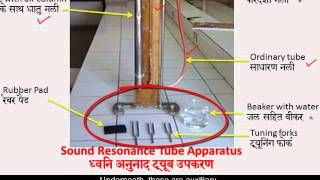Experiment with Sound Resonance Tube Apparatus in Hindi