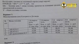 90 р/литр бензина: петля не только для Путина /Летопись вертикали/