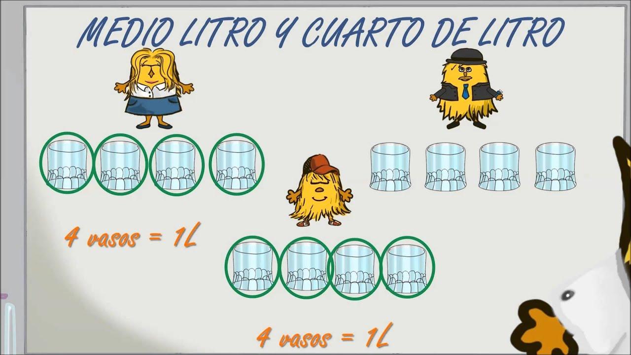 3 primaria medio litro y cuarto de for Cuanto es un cuarto