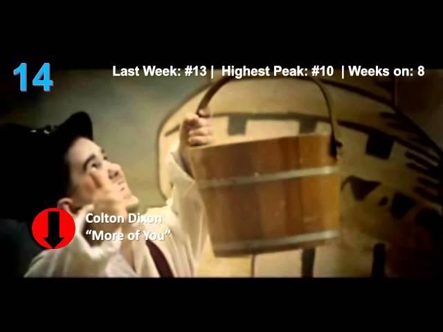 Billboard Hot Christian Songs - Top 50 Singles of 82314